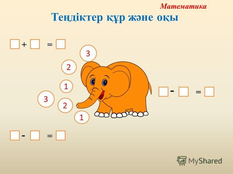 Теңдіктер құр және оқы += - = - = 2 1 2 3 3 1 Математика