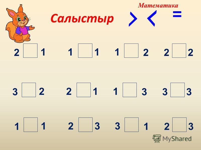 Салыстыр = 22221111 33331221 11323123 Математика