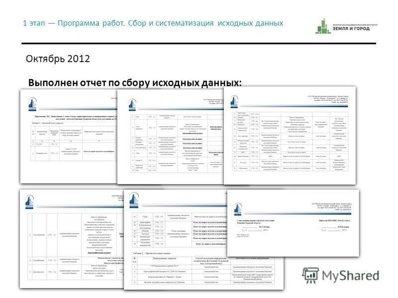 1 этап Программа работ. Сбор и систематизация исходных данных Выполнен отчет по сбору исходных данных: