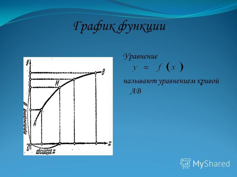 График функции Уравнение называют уравнением кривой АВ