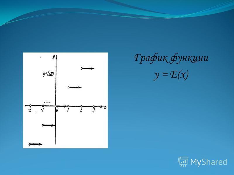 График функции у = Е(х)