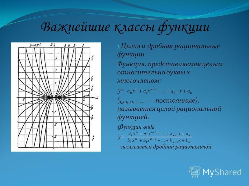 Важнейшие классы функции 1. Целая и дробная рациональные функции. Функция, представляемая целым относительно буквы х многочленом: y= (,,,... постоянные), называется целой рациональной функцией. Функция вида y= - называется дробной рациональной