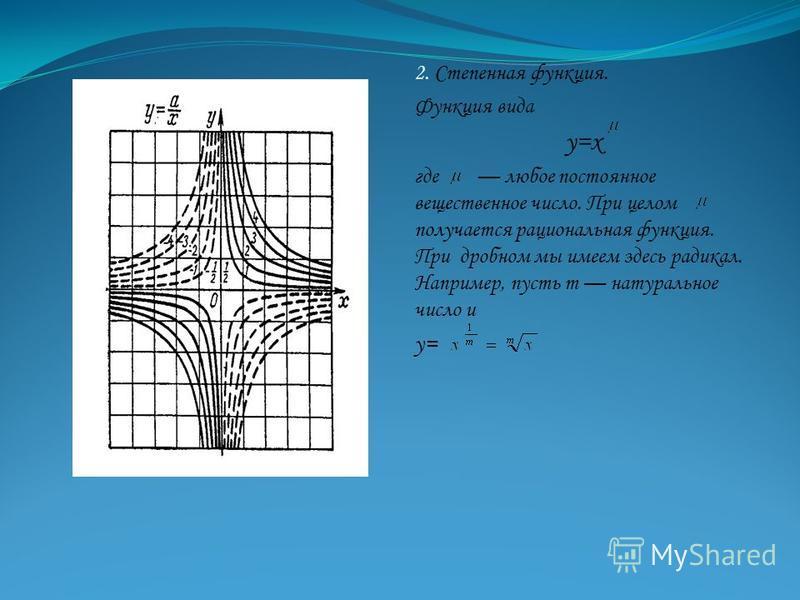 2. Степенная функция. Функция вида y=x где любое постоянное вещественное число. При целом получается рациональная функция. При дробном мы имеем здесь радикал. Например, пусть т натуральное число и y=
