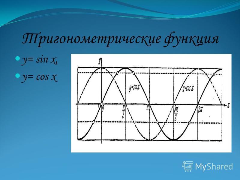 Тригонометрические функция y= sin x, y= cos x