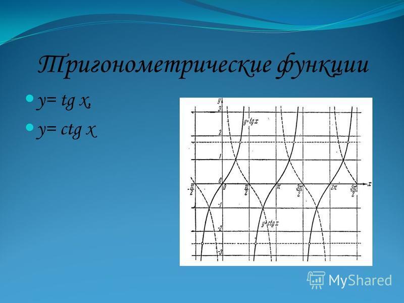 Тригонометрические функции y= tg x, y= ctg x