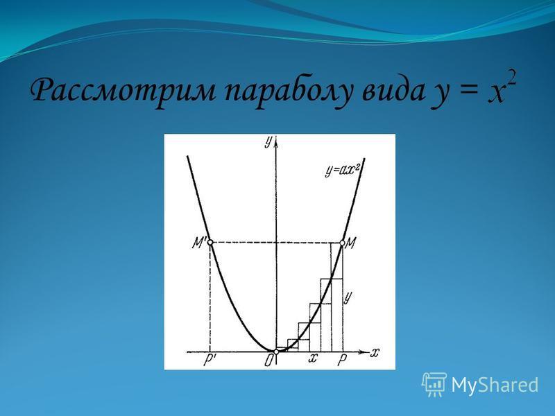 Рассмотрим параболу вида у =