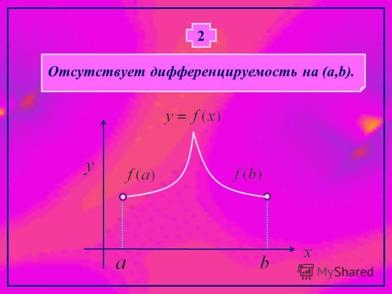 Отсутствует дифференцируемость на (a,b). 2