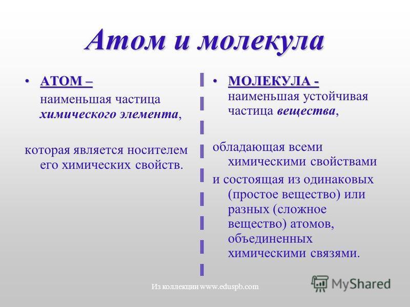Атом и молекула АТОМ –АТОМ – наименьшая частица химического элемента, которая является носителем его химических свойств. МОЛЕКУЛА -МОЛЕКУЛА - наименьшая устойчивая частица вещества, обладающая всеми химическими свойствами и состоящая из одинаковых (п