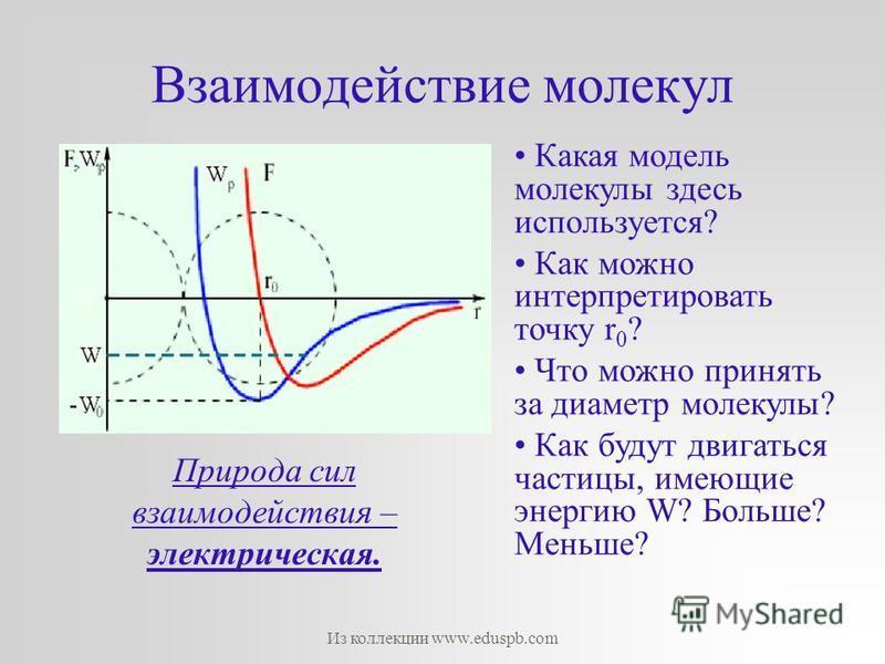 Взаимодействие молекул Природа сил взаимодействия – электрическая. Какая модель молекулы здесь используется? Как можно интерпретировать точку r 0 ? Что можно принять за диаметр молекулы? Как будут двигаться частицы, имеющие энергию W? Больше? Меньше?