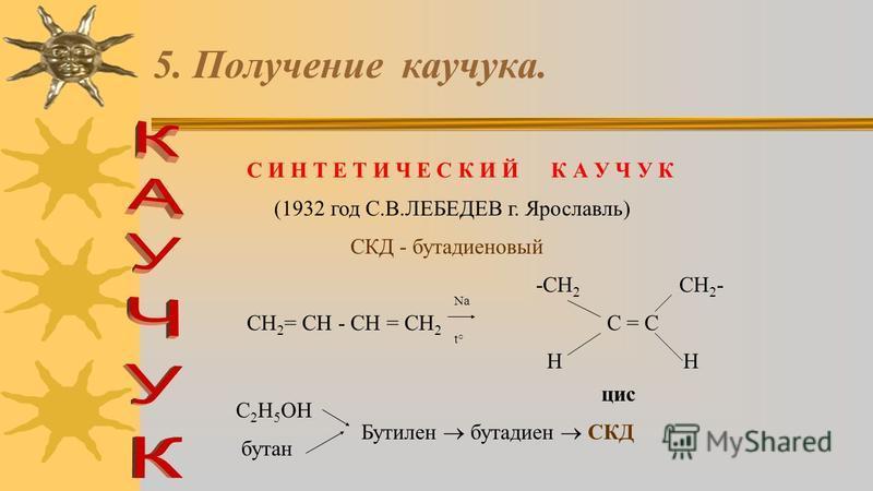 3. Резина При нагревании каучука с серой отдельные полимерные цепи сшиваются между собой за счет образования дисульфидных мостиков. Схема строения резины …СН 2 -СН-СН-СН 2 -… (S) n …-CH 2 -CH-CH-CH 2 -…