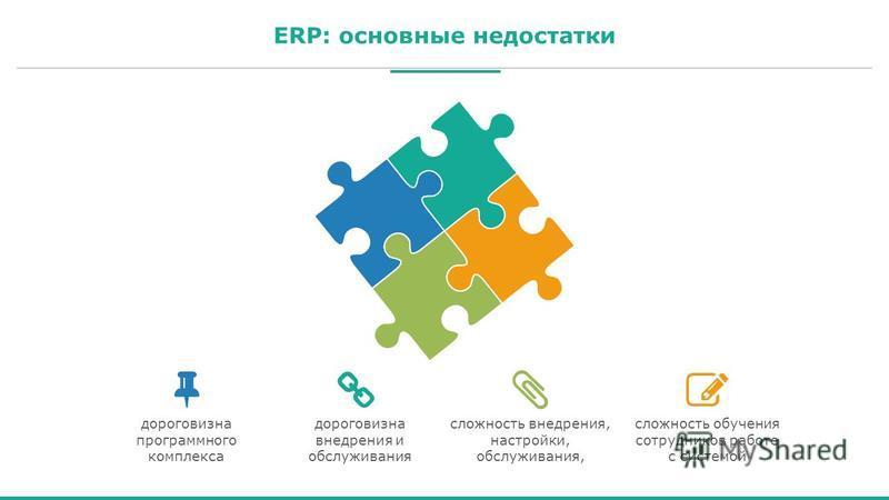 ERP: основные недостатки дороговизна программного комплекса дороговизна внедрения и обслуживания сложность внедрения, настройки, обслуживания, сложность обучения сотрудников работе с системой