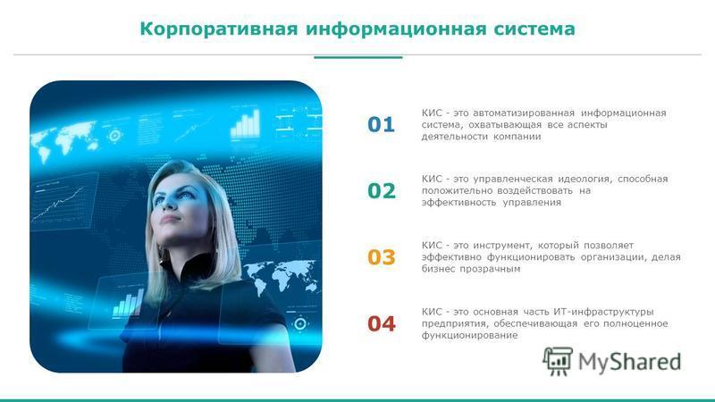 Корпоративная информационная система 0101 КИС - это автоматизированная информационная система, охватывающая все аспекты деятельности компании КИС - это управленческая идеология, способная положительно воздействовать на эффективность управления 0202 К