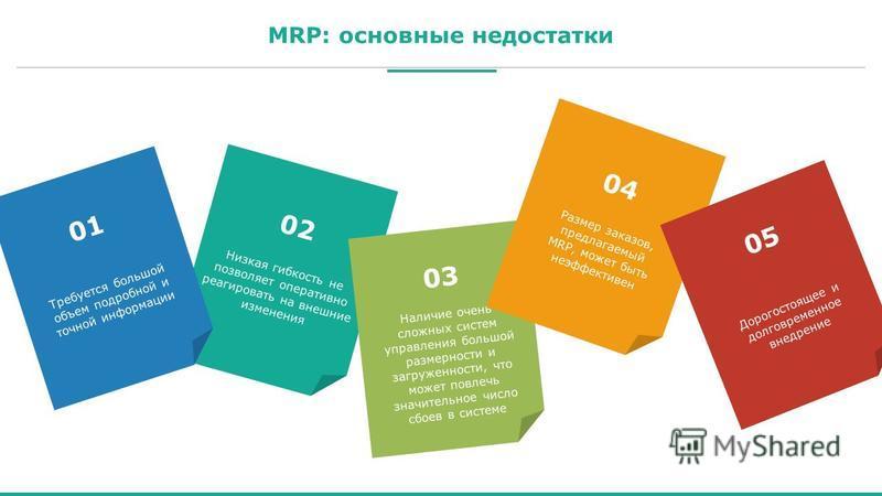 MRP: основные недостатки 0101 0202 0303 0404 0505 Требуется большой объем подробной и точной информации Низкая гибкость не позволяет оперативно реагировать на внешние изменения Наличие очень сложных систем управления большой размерности и загруженнос