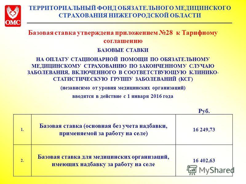 ТЕРРИТОРИАЛЬНЫЙ ФОНД ОБЯЗАТЕЛЬНОГО МЕДИЦИНСКОГО СТРАХОВАНИЯ НИЖЕГОРОДСКОЙ ОБЛАСТИ Базовая ставка утверждена приложением 28 к Тарифному соглашению БАЗОВЫЕ СТАВКИ НА ОПЛАТУ СТАЦИОНАРНОЙ ПОМОЩИ ПО ОБЯЗАТЕЛЬНОМУ МЕДИЦИНСКОМУ СТРАХОВАНИЮ ПО ЗАКОНЧЕННОМУ С
