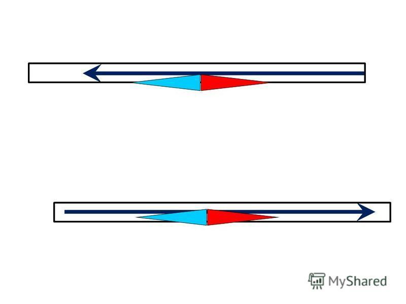 6. На котором из рисунков 1-4 проиллюстрировано правило буравчика для прямого провода? 1 2 3 4