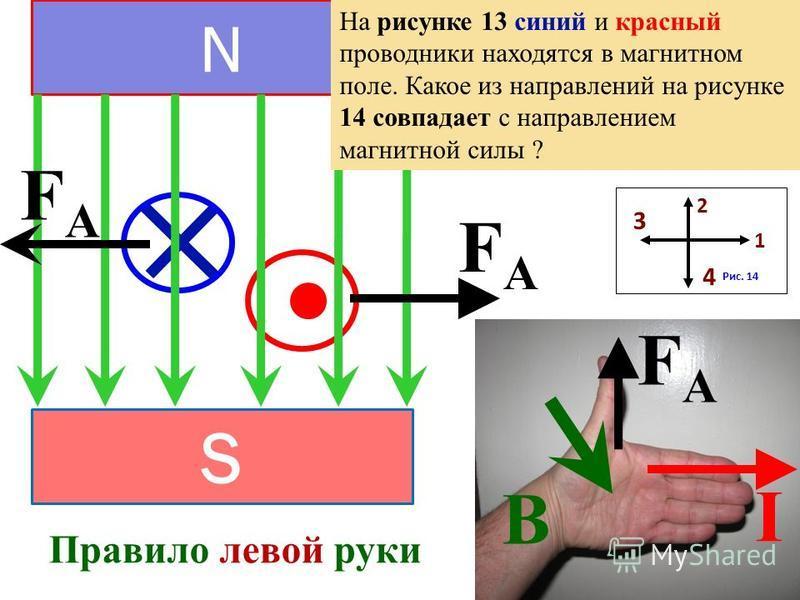 На котором из рисунков 9-12 проиллюстрирован опыт по магнитному взаимодействию проводников с током? 9 10 11 12