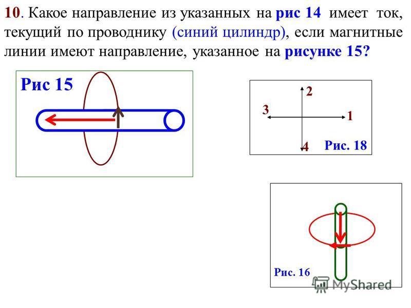 N S Правило левой руки FАFА FАFА I FАFА В На рисунке 13 синий и красный проводники находятся в магнитном поле. Какое из направлений на рисунке 14 совпадает с направлением магнитной силы ? 1 4 2 3 Рис. 14