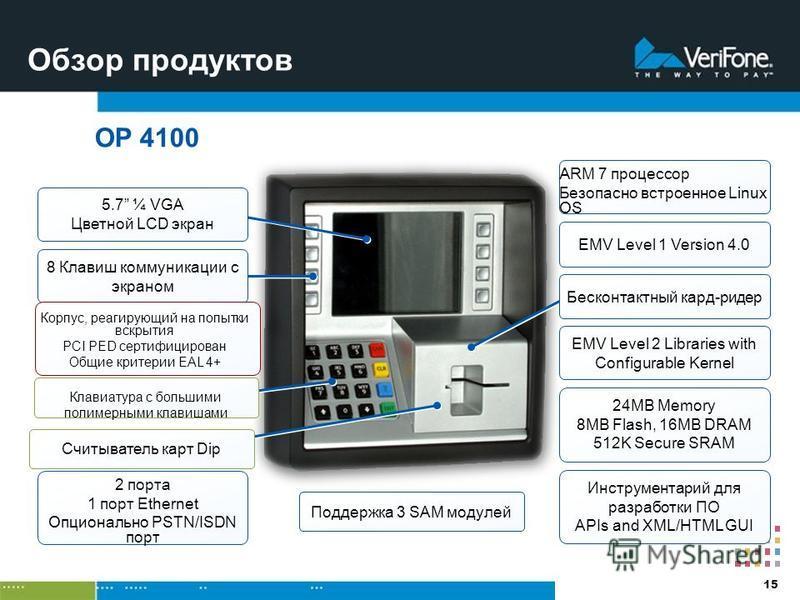 15 Обзор продуктов OP 4100 5.7 ¼ VGA Цветной LCD экран Поддержка 3 SAM модулей 2 порта 1 порт Ethernet Опционально PSTN/ISDN порт 8 Клавиш коммуникации с экраном ARM 7 процессор Безопасно встроенное Linux OS EMV Level 1 Version 4.0 EMV Level 2 Librar
