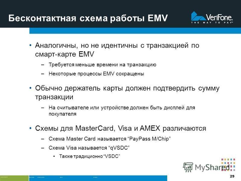 29 Бесконтактная схема работы EMV Аналогичны, но не идентичны с транзакцией по смарт-карте EMV –Требуется меньше времени на транзакцию –Некоторые процессы EMV сокращены Обычно держатель карты должен подтвердить сумму транзакции –На считывателе или ус