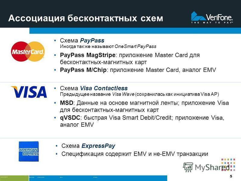 5 Ассоциация бесконтактных схем Схема PayPass Иногда так же называют OneSmart PayPass PayPass MagStripe: приложение Master Card для бесконтактных-магнитных карт PayPass M/Chip: приложение Master Card, аналог EMV Схема Visa Contactless Предыдущее назв