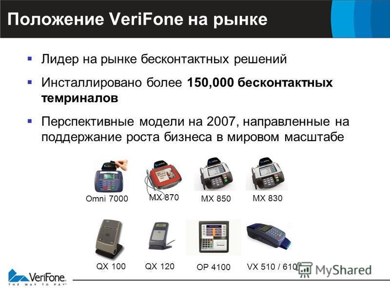 Положение VeriFone на рынке Лидер на рынке бесконтактных решений Инсталлировано более 150,000 бесконтактных терминалов Перспективные модели на 2007, направленные на поддержание роста бизнеса в мировом масштабе Omni 7000 MX 870 MX 850 QX 100 OP 4100 V