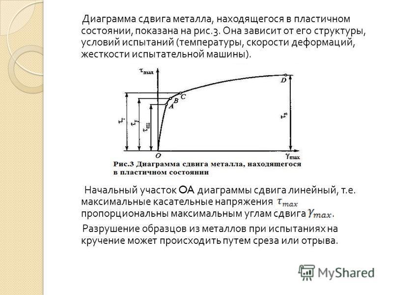 Диаграмма сдвига металла, находящегося в пластичном состоянии, показана на рис.3. Она зависит от его структуры, условий испытаний ( температуры, скорости деформаций, жесткости испытательной машины ). Начальный участок OA диаграммы сдвига линейный, т.