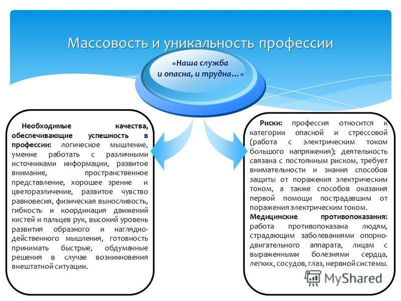Массовость и уникальность профессии Необходимые качества, обеспечивающие успешность в профессии: логическое мышление, умение работать с различными источниками информации, развитое внимание, пространственное представление, хорошее зрение и цветоразлич