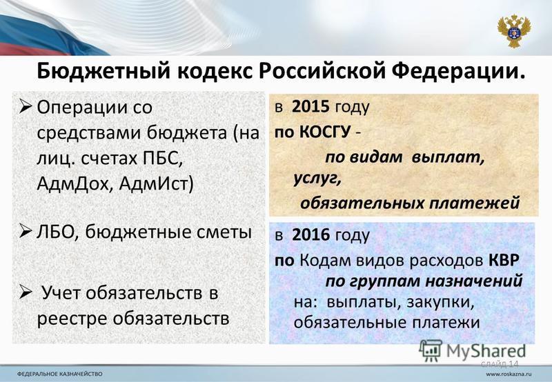 Бюджетный кодекс Российской Федерации. Операции со средствами бюджета (на лиц. счетах ПБС, Адм Дох, Адм Ист) ЛБО, бюджетные сметы Учет обязательств в реестре обязательств в 2015 году по КОСГУ - по видам выплат, услуг, обязательных платежей в 2016 год