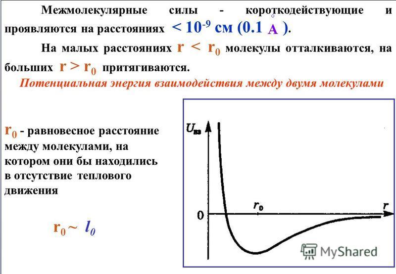 Межмолекулярные силы - короткодействующие и проявляются на расстояниях < 10 -9 см (0.1 ). На малых расстояниях r r 0 притягиваются. Потенциальная энергия взаимодействия между двумя молекулами r 0 - равновесное расстояние между молекулами, на котором