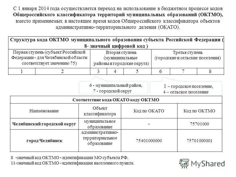 С 1 января 2014 года осуществляется переход на использование в бюджетном процессе кодов Общероссийского классификатора территорий муниципальных образований (ОКТМО), вместо применяемых в настоящее время кодов Общероссийского классификатора объектов ад