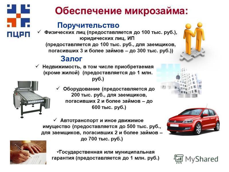 Обеспечение микрозайма: Поручительство Недвижимость, в том числе приобретаемая (кроме жилой) (предоставляется до 1 млн. руб.) Оборудование (предоставляется до 200 тыс. руб., для заемщиков, погасивших 2 и более займов – до 600 тыс. руб.) Автотранспорт