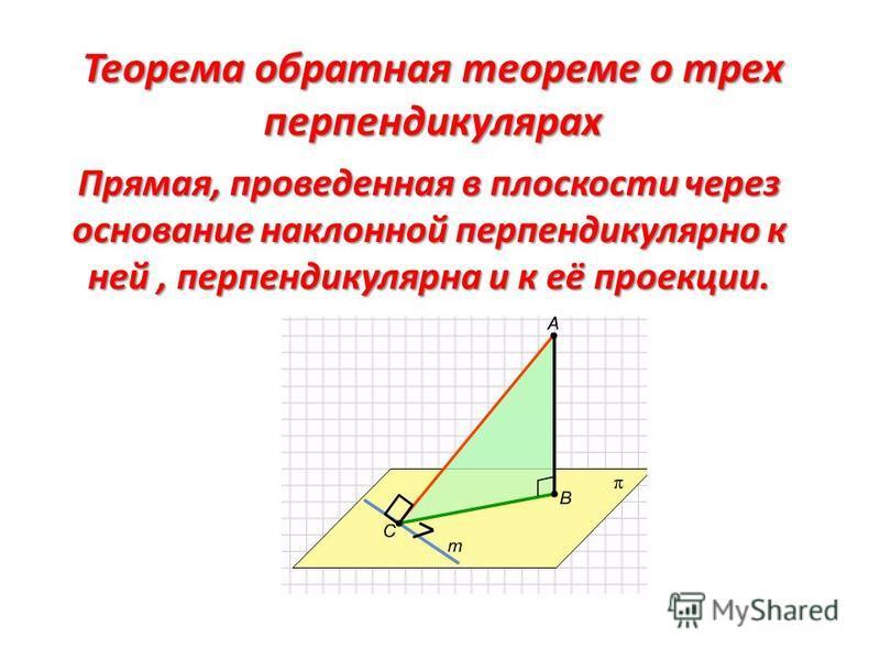 Теорема обратная теореме о трех перпендикулярах Прямая, проведенная в плоскости через основание наклонной перпендикулярно к ней, перпендикулярна и к её проекции.