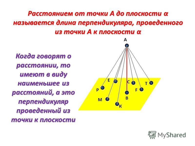 А М В С К Р Е Т F Расстоянием от точки А до плоскости α называется длина перпендикуляра, проведенного из точки А к плоскости α Когда говорят о расстоянии, то имеют в виду наименьшее из расстояний, а это перпендикуляр проведенный из точки к плоскости