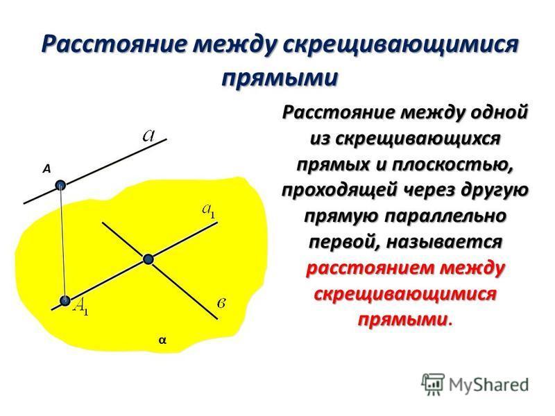 α А Расстояние между скрещивающимися прямыми Расстояние между одной из скрещивающихся прямых и плоскостью, проходящей через другую прямую параллельно первой, называется расстоянием между скрещивающимися прямыми.