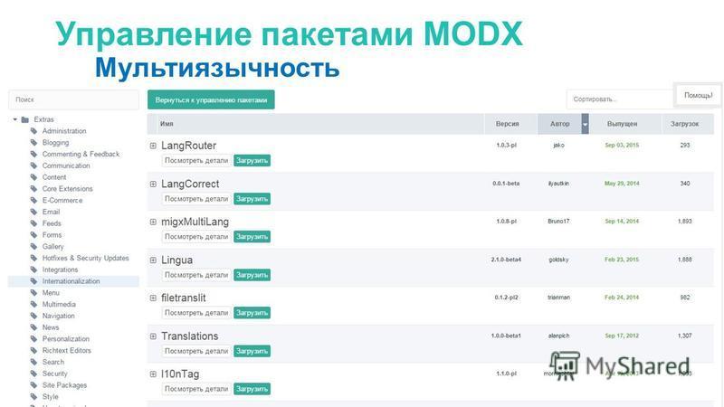 Управление пакетами MODX Мультиязычность