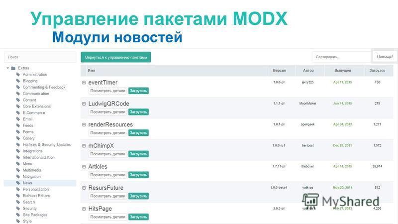 Управление пакетами MODX Модули новостей