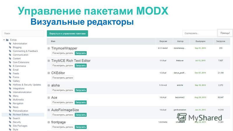 Управление пакетами MODX Визуальные редакторы