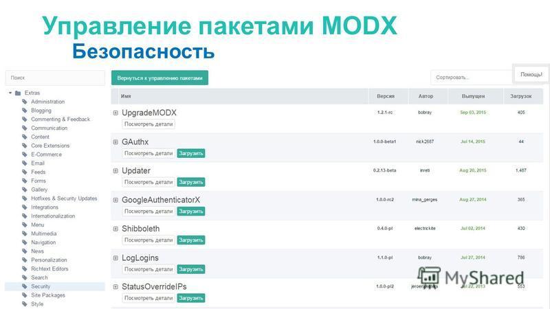 Управление пакетами MODX Безопасность