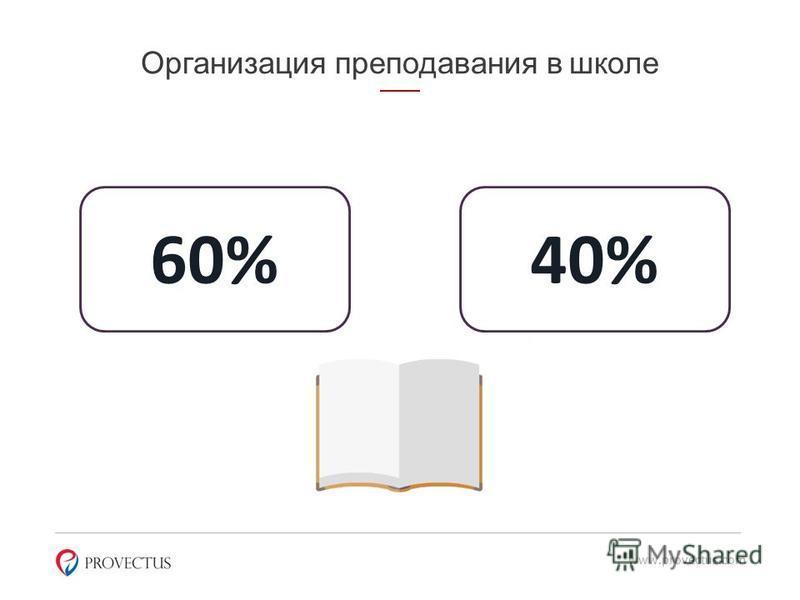 Организация преподавания в школе www.provectus.com 60%40%