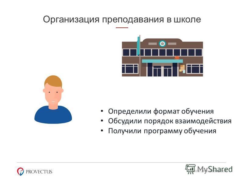 Организация преподавания в школе www.provectus.com Определили формат обучения Обсудили порядок взаимодействия Получили программу обучения