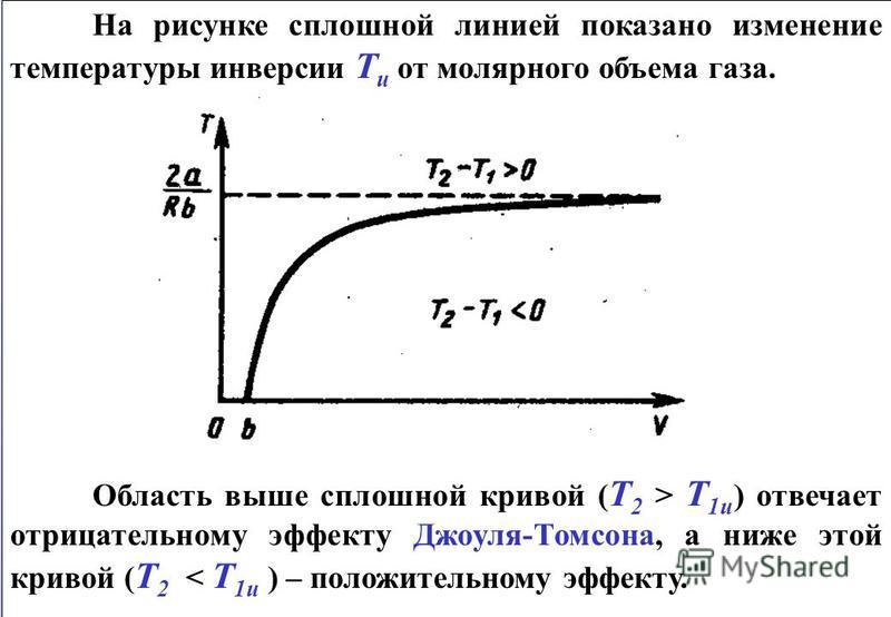 На рисунке сплошной линией показано изменение температуры инверсии Т и от молярного объема газа. Область выше сплошной кривой ( Т 2 > Т 1 и ) отвечает отрицательному эффекту Джоуля-Томсона, а ниже этой кривой ( Т 2 < Т 1 и ) – положительному эффекту.