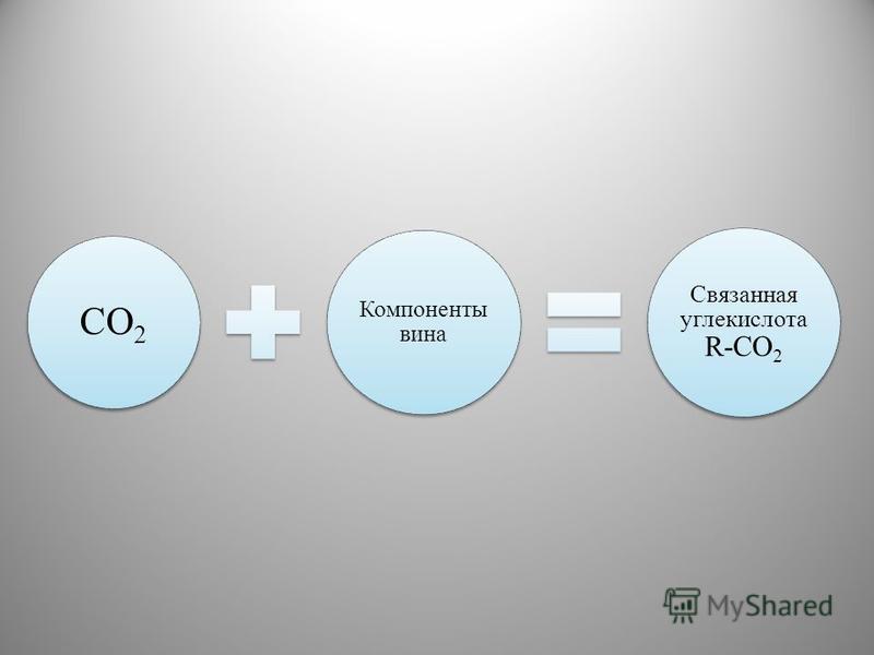СО2 Компоненты вина Связанная углекислота R-СО2
