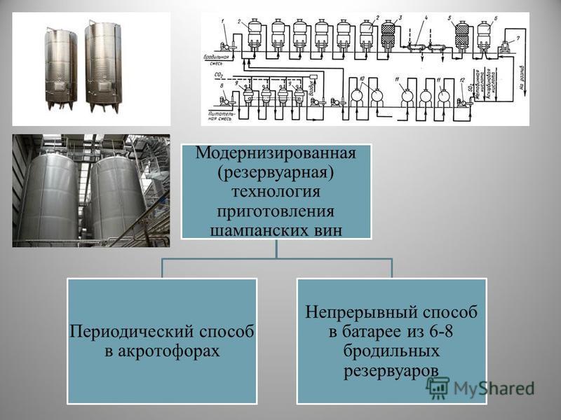 Модернизированная (резервуарная) технология приготовления шампанских вин Периодический способ в акратофорах Непрерывный способ в батарее из 6-8 бродильных резервуаров