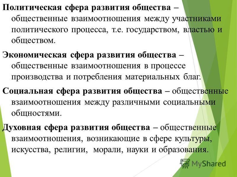 Политическая сфера развития общества – общественные взаимоотношения между участниками политического процесса, т.е. государством, властью и обществом. Экономическая сфера развития общества – общественные взаимоотношения в процессе производства и потре