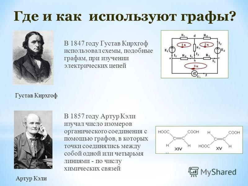 В 1847 году Густав Кирхгоф использовал схемы, подобные графам, при изучении электрических цепей В 1857 году Артур Кэли изучал число изомеров органического соединения с помощью графов, в которых точки соединялись между собой одной или четырьмя линиями