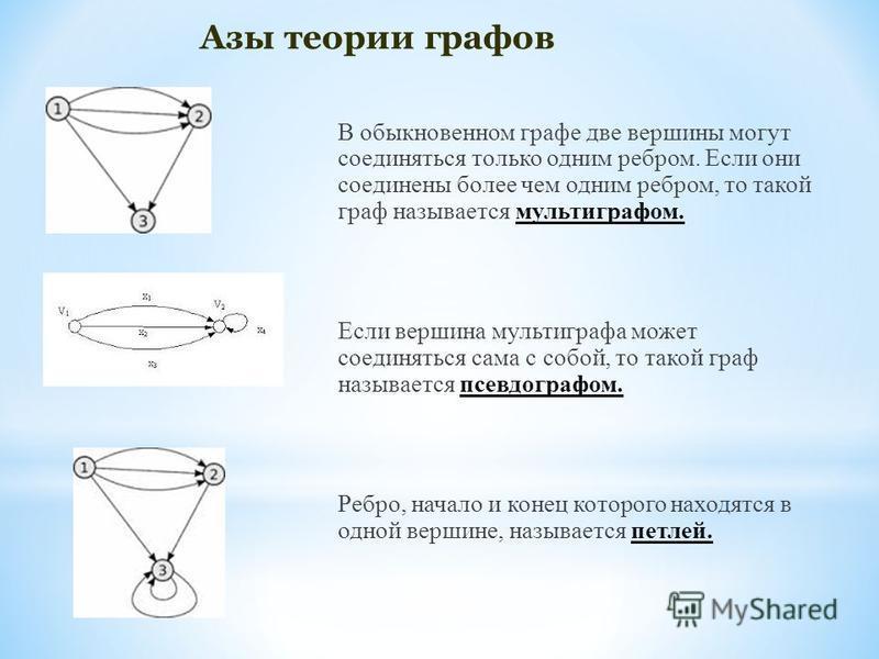 В обыкновенном графе две вершины могут соединяться только одним ребром. Если они соединены более чем одним ребром, то такой граф называется мульти графом. Если вершина мультиграфа может соединяться сама с собой, то такой граф называется псевдо графом