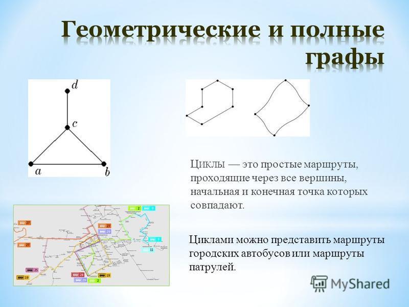 Ц ИКЛЫ это простые маршруты, проходящие через все вершины, начальная и конечная точка которых совпадают. Циклами можно представить маршруты городских автобусов или маршруты патрулей.