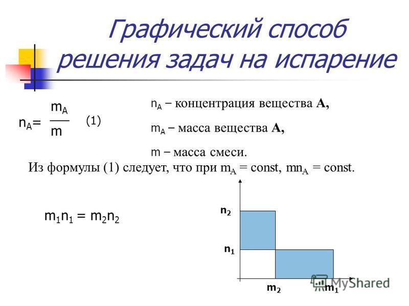 Такой же вывод даёт схема: с а b b - с с - а : х : у = (b – с) : (с – а). Обоснование старинного способа