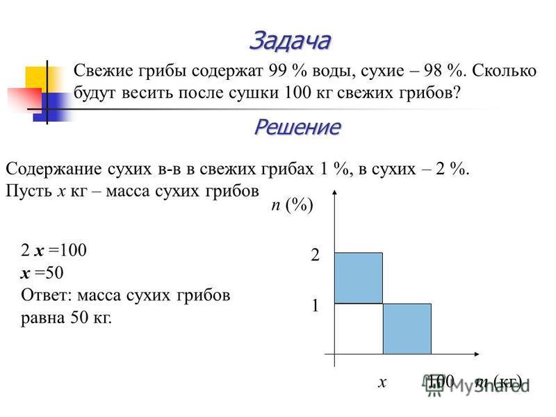 Графический способ решения задач на испарение n A – концентрация вещества А, m A – масса вещества А, m – масса смеси. mAm mAm nA=nA= (1) Из формулы (1) следует, что при m A = const, mn A = const. m1m1 m2m2 n 1 n 2 m 1 n 1 = m 2 n 2
