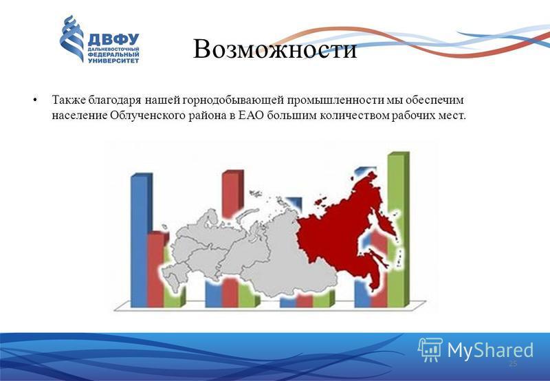 Возможности Также благодаря нашей горнодобывающей промышленности мы обеспечим население Облученского района в ЕАО большим количеством рабочих мест. 25